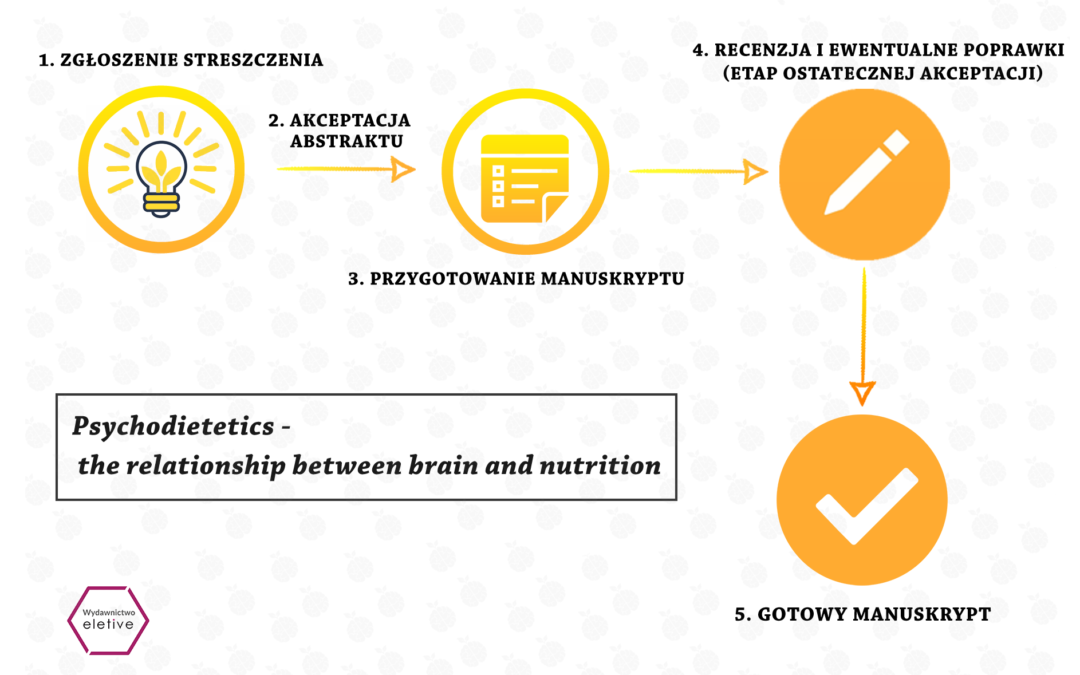 "Monografia naukowa ""Psychodietetics – the relationship between brain and nutrition"""
